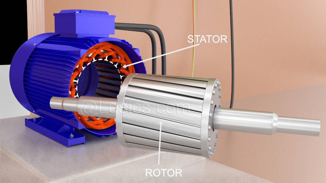 Motor induction squirrel principle cage working Working Principle