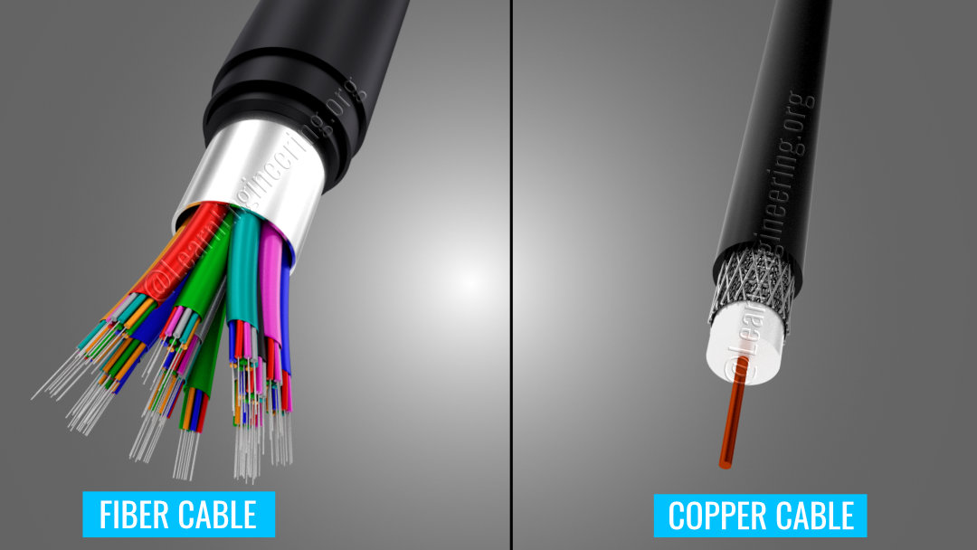 Fiber optik ve geleneksel bakır kablo kampanyası