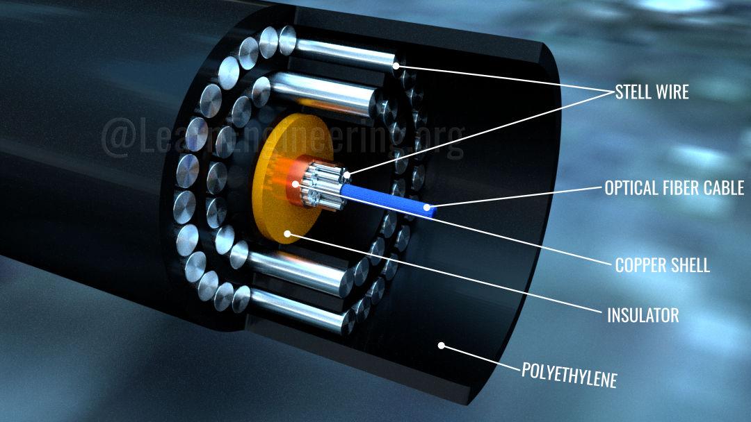 deniz altında fiber optik
