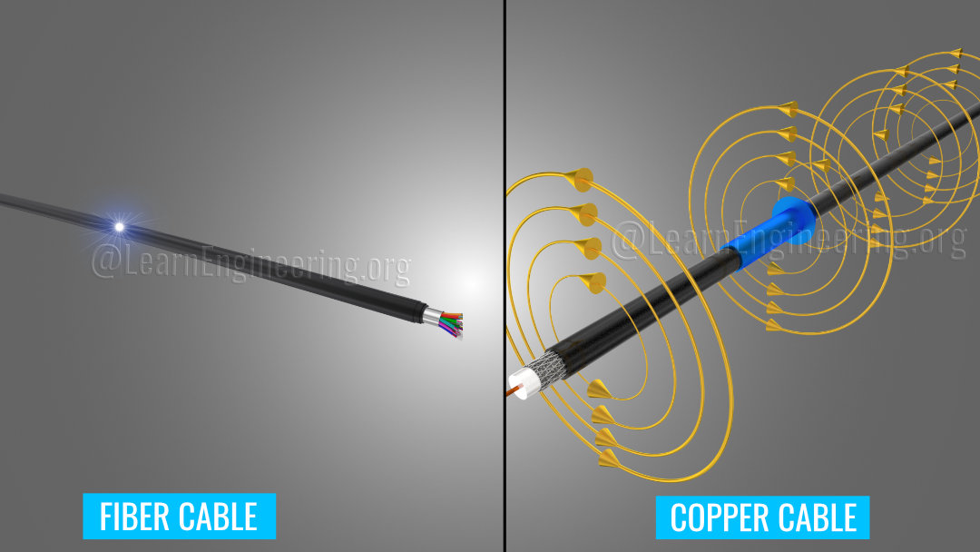 optik fiber kablo