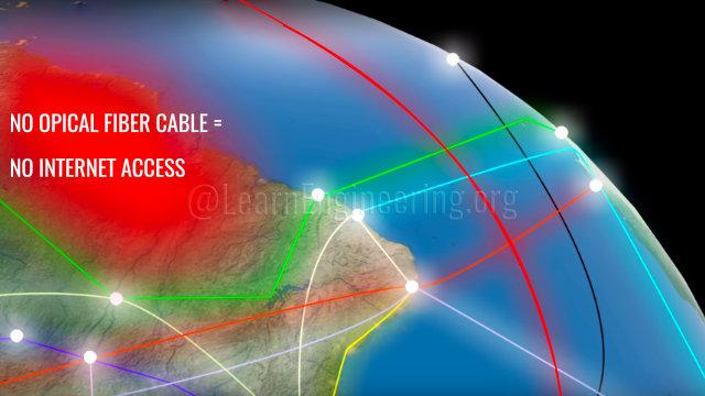 Optik fiber yok, internet yok