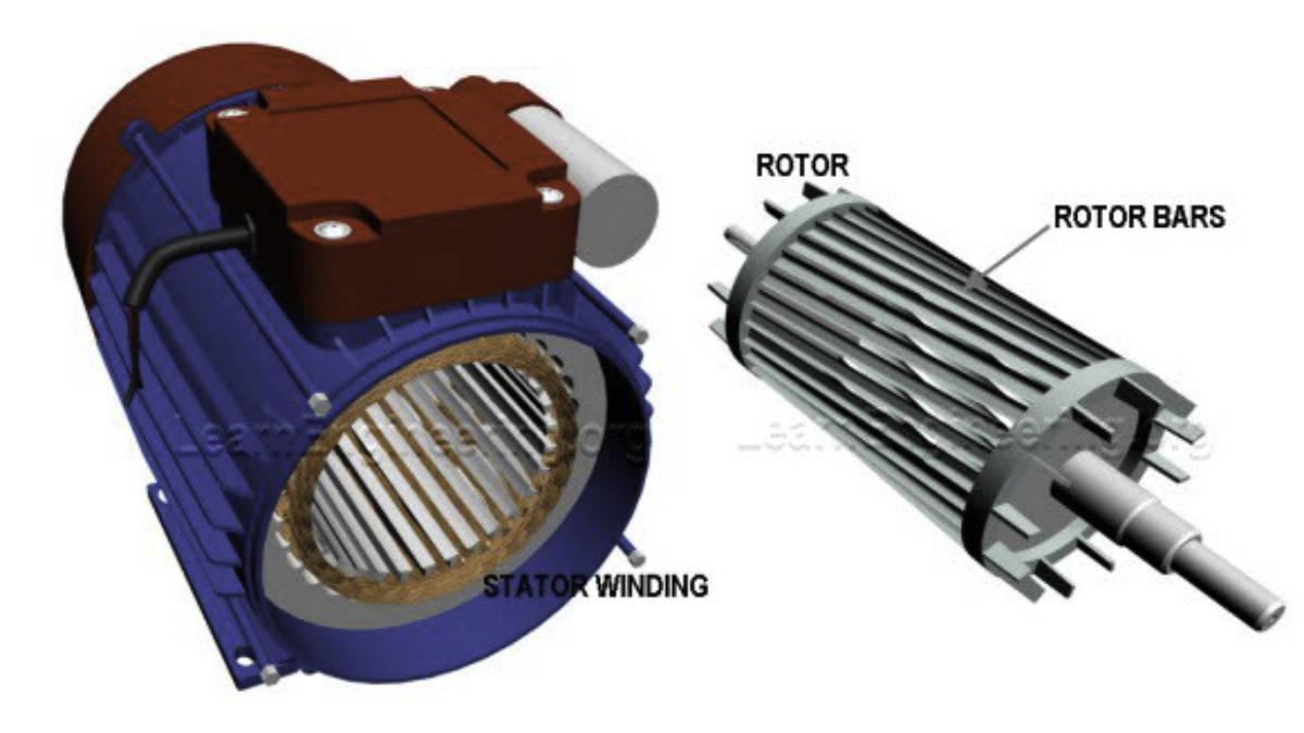 Induction motor start phase single Starting Methods