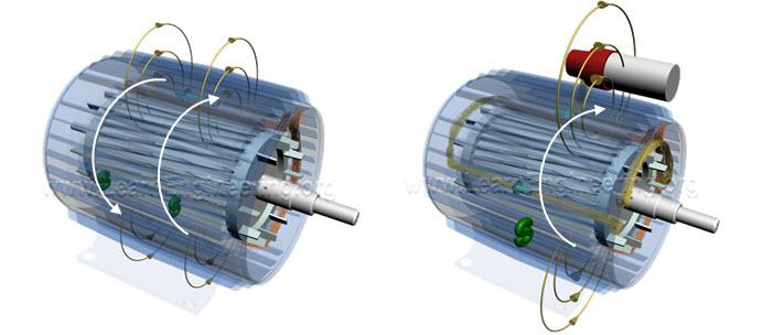 starting of single phase induction motor