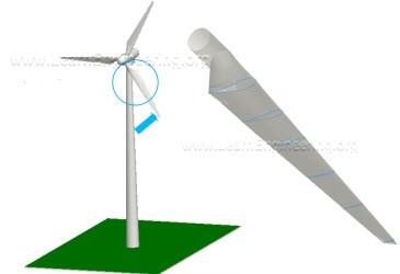 What is Wind turbine design