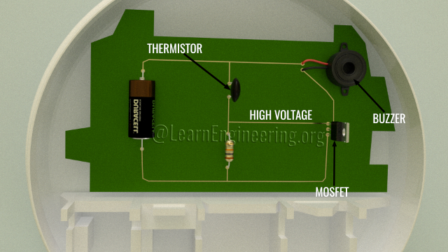 How does a MOSFET work?